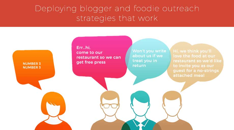 Food bloggers outreach and PR