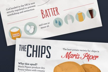 04-London-Fish_and_Chips-updated-final-infographic